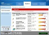 Uniblue DriverScanner 2012 v4.0.3.5
