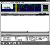 Process Lasso Pro 5.1.0.62 Final RePack (2012) Русский + Английский